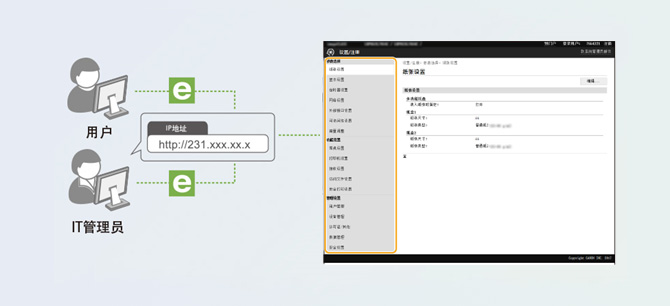 远程用户管理/部门ID管理